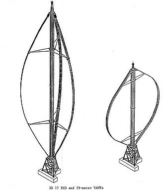 FloWind's EHD three-bladed turbine contrasted to its 19-meter, two-bladed commercial model.