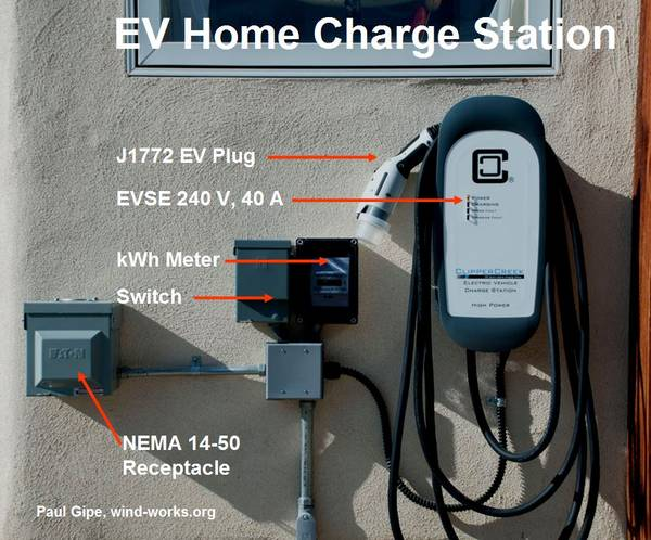 Wind Works Home Charge Station What We Use