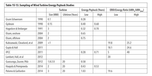 Nuclear Technology Research Paper